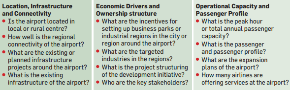Framework for Selecting and Prioritising Airports (Table 3)