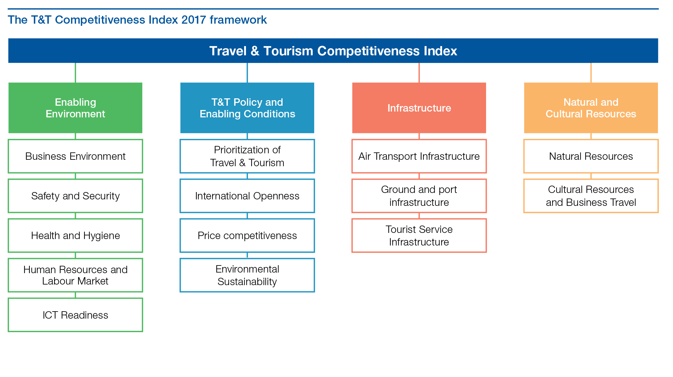 tourism report india Statistical year book india 2016 tourism tourism - statistical year book india 2016 tourism  annual report of ministry.