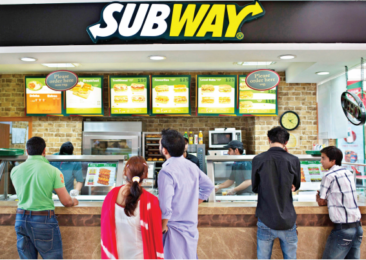 Fast Food Chain in India