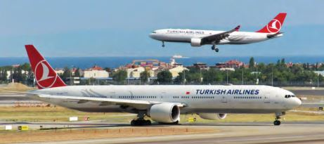 Turkish Airlines Boeing 777-300ER taking of