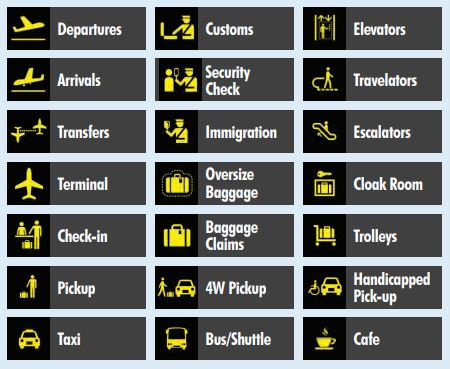 Special icons have been developed for standardisation of the signs