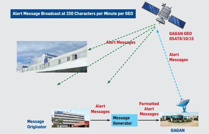 alert_message_broadcast