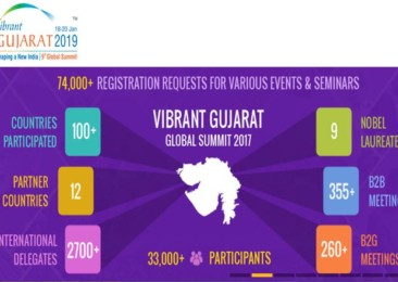 Shaping a new India at the 9th Vibrant Gujarat Global Summit