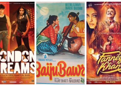 The sci-fi journey of Indian cinema